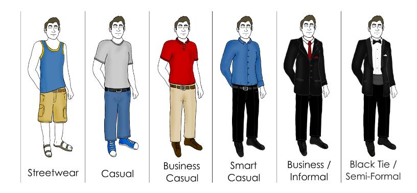 Beginner's Rules For Better Dressing