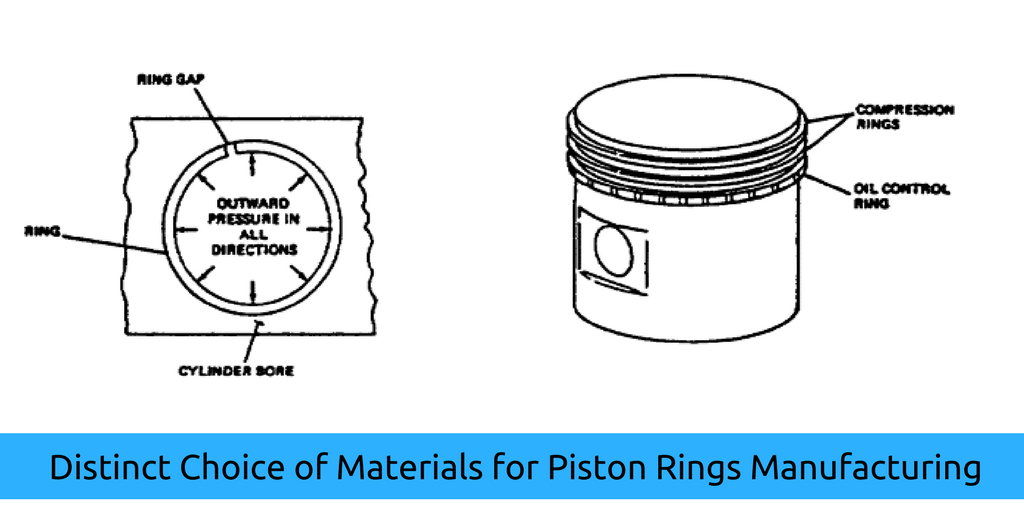 Distinct Choice Of Materials For Piston Rings Manufacturing